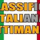 Classifica Italiana B3