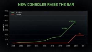 console-pc_hardware-mercato