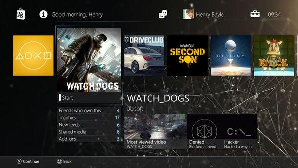 PS4 temi 2.0