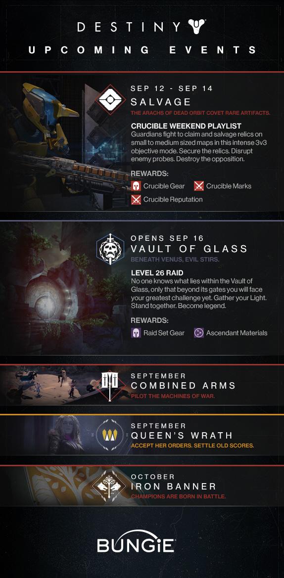 destiny-eventi-settembre-ottobre