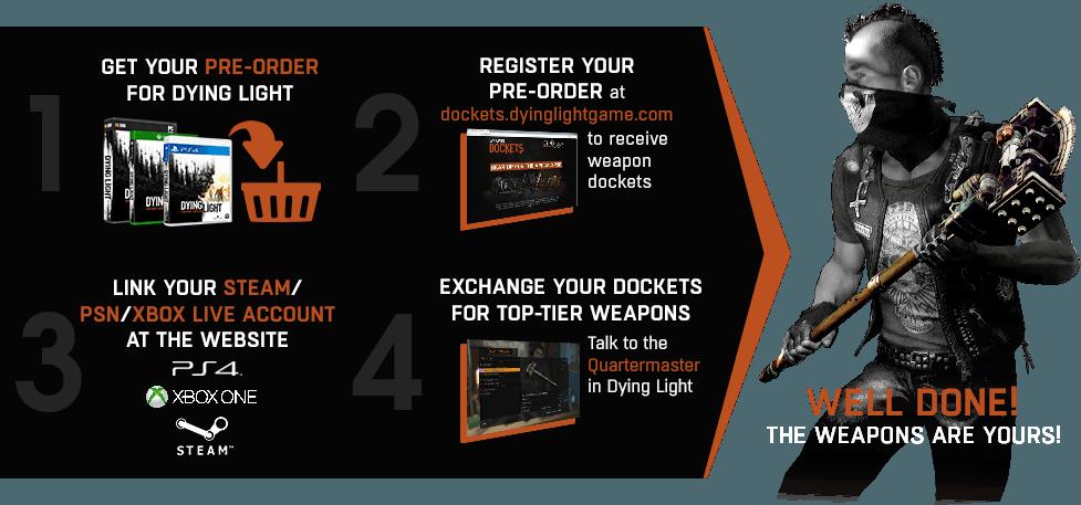 Dying Light infografica pre-order