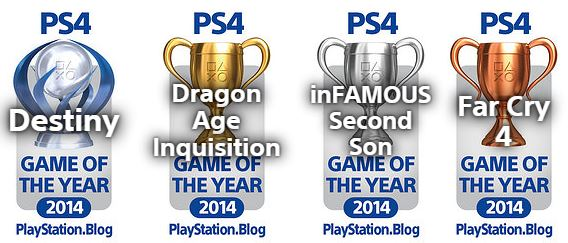 PSBlog PS4 win