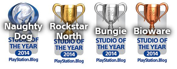 PSBlog studio win