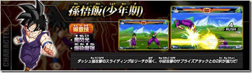 Dragon Ball Z Extreme Butoden personaggi 03