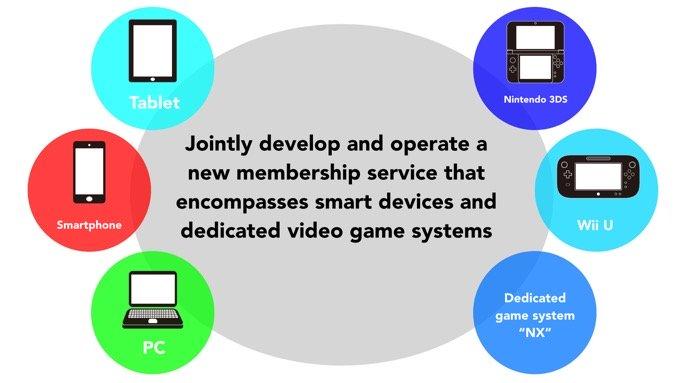 Nintendo-mobile-gaming-01