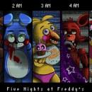 five_nights_at_freddy_s_by_mrechoangel-d86u69z