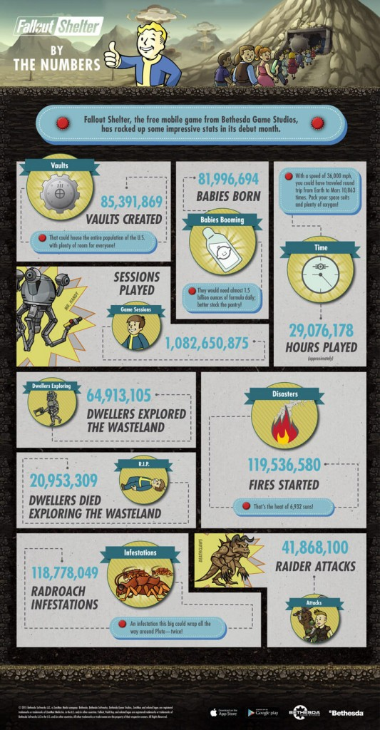FalloutShelter_Infographic_v10-EN