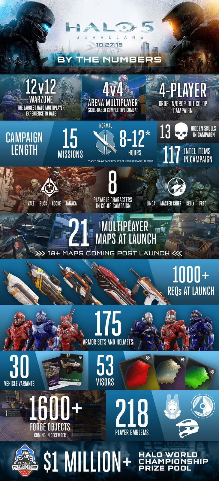halo-5-guardians_infografica