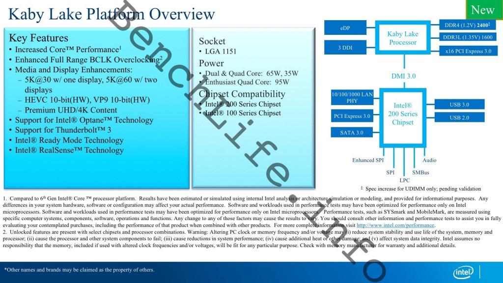 intel-roadmap-5q-002-1920x1080