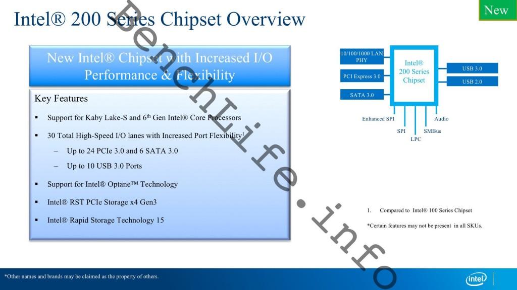 intel-roadmap-5q-003-1920x1080