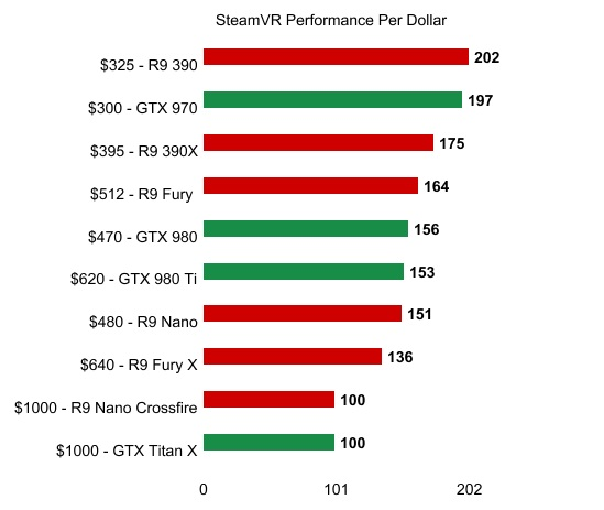 Oculus-Rift-HTC-Vive-SteamVR-2