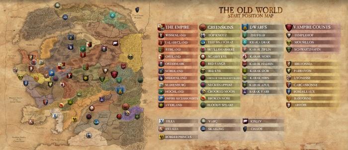 Total War Warhammer - Fazioni