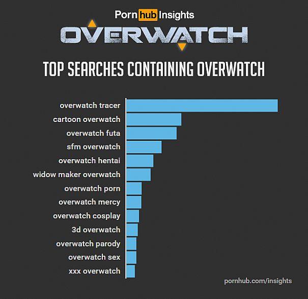 overwatch-pornhub-2