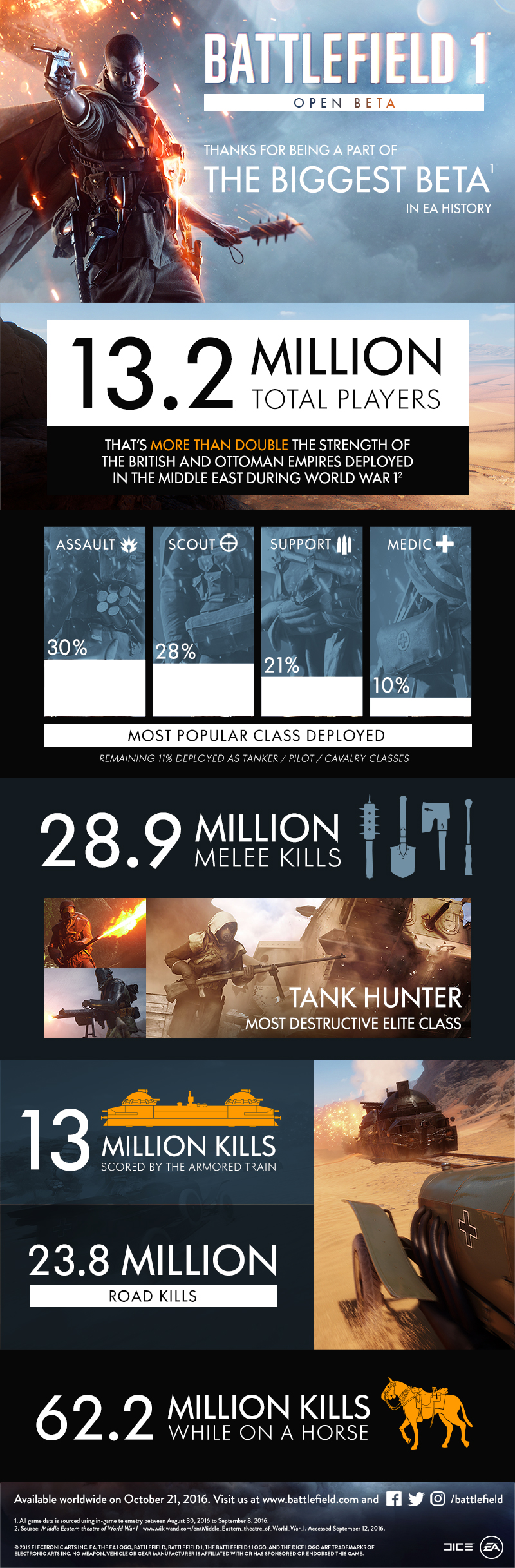 BF1-BetaInfographic_FINAL