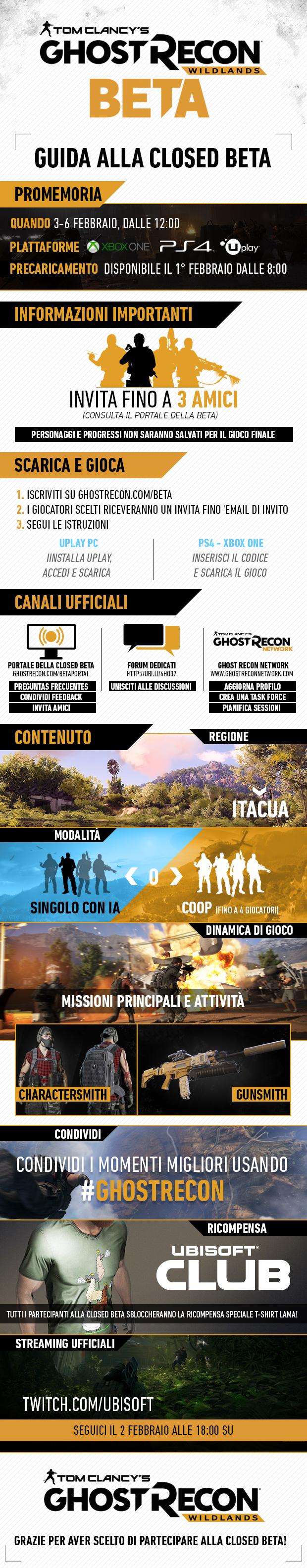 Ghost Recon Wildlands Infografica