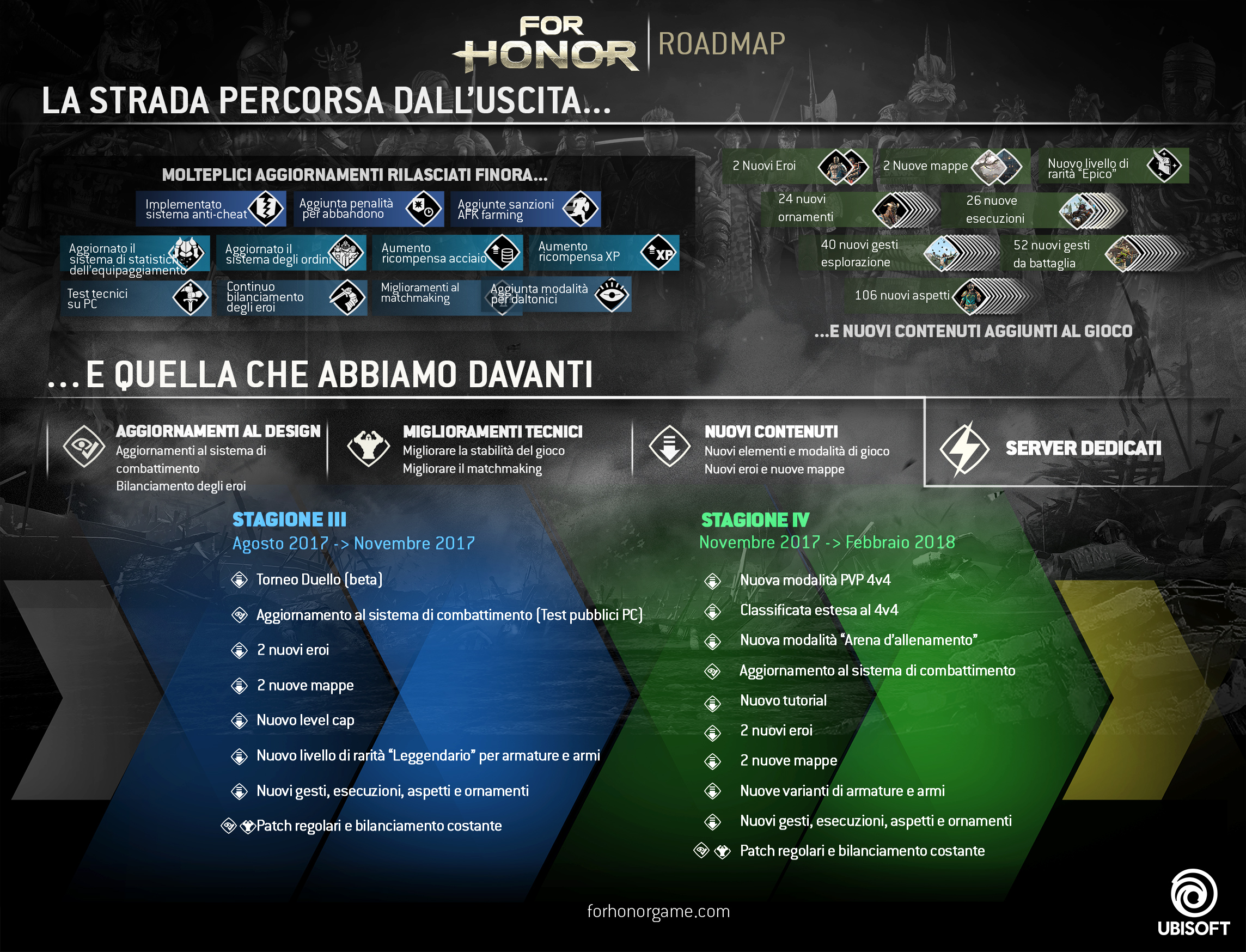 fh_roadmap_ita-1