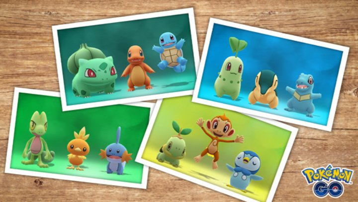 Pokémon GO sfide di collezione