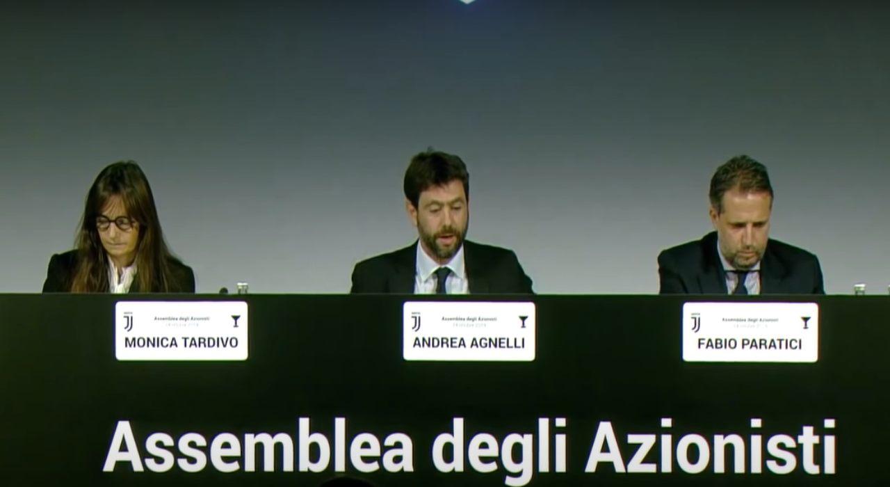 Juventus Andrea Agnelli